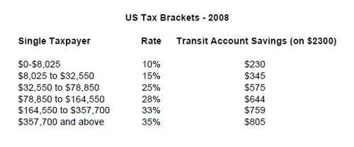 tax-savings