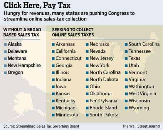 Use Tax and Online Sales Tax Collection
