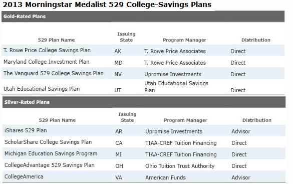 best-529-plans-2013