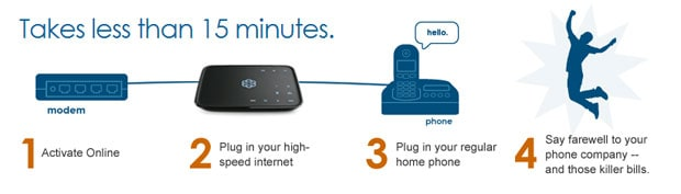Save On Your Phone Bill: Ooma Review
