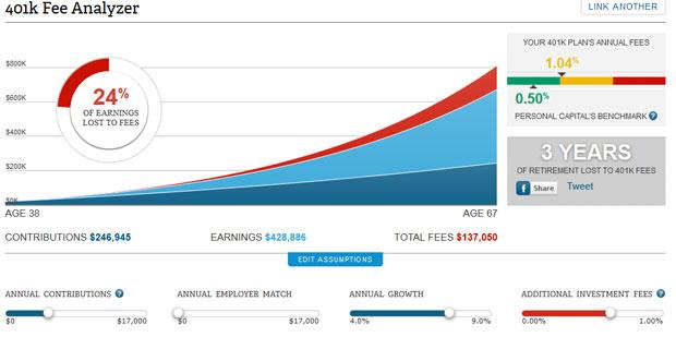 401k fee analyzer