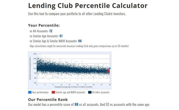 p2pquant-percentile
