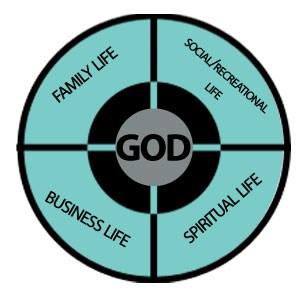 prosperity-wheel