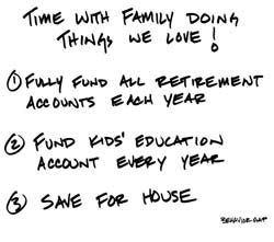 The One Page Financial Plan via TheBehaviorGap.com